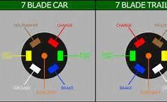 wiring diagram for wire rv plug printable images wiring diagram for 7 wire rv plug gallery
