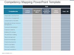 Competency Mapping Powerpoint Template Powerpoint