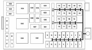 executive fuse box diagram 2004 Lincoln Navigator Fuse Box Location 2004 Navigator Fuse Box Diagram