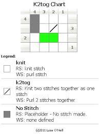 Reading Charts Shifting Stitches