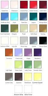 Rustoleum Enamel Spray Paint Clear Coat Universal Scratch