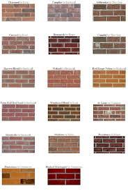Boral Brick Chart Related Image Types Of Bricks Brick Patios Garage Doors