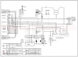 loncin 110 wiring diagram ignition color wire center \u2022 Loncin Dirt Bikes at Loncin 110cc Engine Wiring