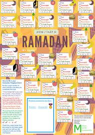 Islamic Homeschool Victorian Muslimah Australia