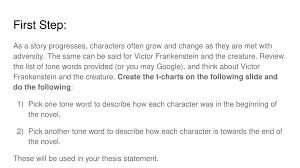 Frankenstein Character Chart Frankenstein Final Essay Ppt Download