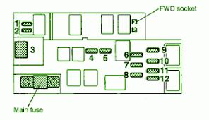 2003 kia sorento fuse box diagram 2003 image 2005 kia sorento ac relay wiring diagram for car engine on 2003 kia sorento fuse box