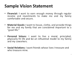 my vision statement sample self management project mgt 494 lecture recap step 3 write a