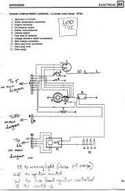 land rover 300 tdi wiring diagram land discover your wiring land rover defender 300tdi wiring diagram eleentertainment