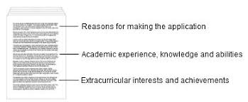 Personal Statement For College Write Good Personal Statement College Application How To Write A