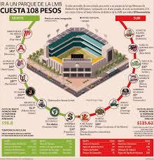 Baseball Mexico April 2017