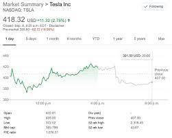 Tesla (TSLA) crashes, announces ...