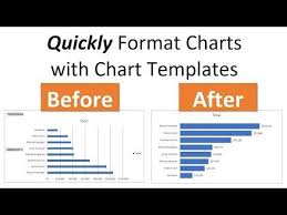 How To Create Chart Templates For Default Chart Formatting