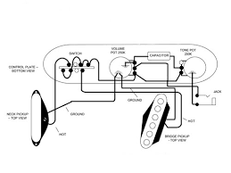 wiring diagrams for telecaster guitars the wiring diagram fender standard telecaster wiring diagram nodasystech wiring diagram