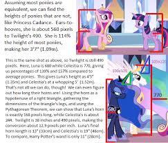 Pony Height Chart Equestria Girls Height Chart Bedowntowndaytona Com