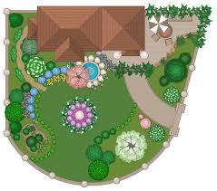 Small Picture Garden Design Garden Design with Lendro Plan Garden landscaping
