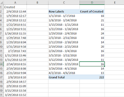 Excel Chart With Multiple Series Based On Pivot Tables
