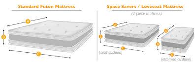 ... mattress-dimensions