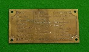 From wikimedia commons, the free media repository. Rare Early Phonetic Alphabet Brass Plate From Ww1 Field Telephone 304864695
