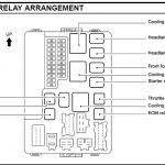 2008 nissan altima fuse box 2007 nissan altima fuse box diagram 2008 Nissan Altima Fuse Diagram 2004 nissan altima the fuse is for the windshield wipers 2008 nissan altima fuse box nissan 2008 nissan altima fuse box diagram