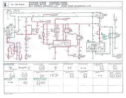 mazda 6 fuse box diagram dolgular com 2005 mazda 6 cigarette lighter fuse at 2006 Mazda 6 Fuse Box Diagram Download