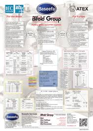 Iecex And Atex Wall Chart