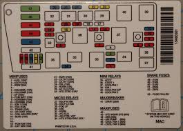 2004 gto fuse box diagram 2004 printable wiring diagram 1996 impala fuse box 1996 home wiring diagrams source · 2004 pontiac gto