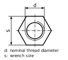 Wrench Size Wikipedia