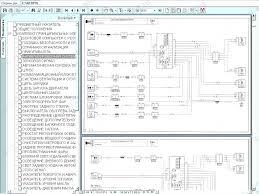 renault megane i wiring diagram wiring diagrams bib renault scenic 1 wiring diagram data diagram schematic renault megane 3 wiring diagram renault megane i wiring diagram