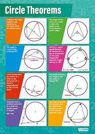 Amazon Com Circle Theorems Math Posters Laminated Gloss