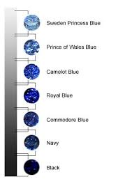 Natural Sapphire Color Chart How To Buy A Sapphire In 2019 Light Blue Sapphire Blue