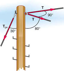 a telephone pole is located at a ninety degree bend in a power line each