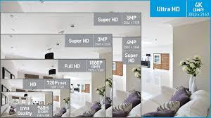 Surveillance Camera Resolution Chart Buy The Swann Thermal Sensing Pir Security Camera 4k Ultra