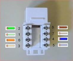 wiring cat5 wall jack wiring diagrams best cat5 outlet outlet cat5 connection cat5 wall outlet wiring wiring cat5 plate cat5 outlet cat