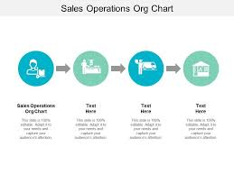 Sales Operations Org Chart Sales Operations Org Chart Ppt Powerpoint Presentation Model