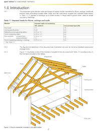 Bci Floor Joist Span Chart What Is A Floor Joist Floor Joist Spans For Decks