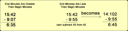 Time Card Calculator Hours And Minutes Calculate Duration Between 2 Times Easy Free