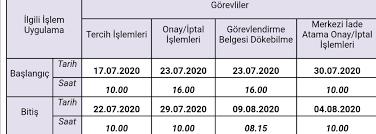 ÖSYM 2020-Dikey Geçiş Sınavı (2020-DGS) Görevli Tercih İşlemleri -  İBÜ/AJANDA