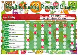 A4 Healthy Eating Childrens Reward Chart