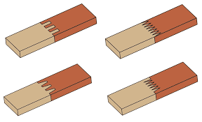 wood joint names. miscellaneous finger woodworking joints wood joint names