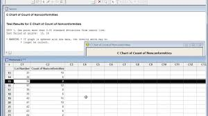 C Chart Example C Chart Example