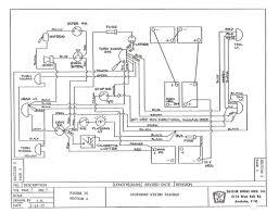 cushman minute miser wiring diagram wiring diagram cushman mini truck wiring diagram wiring diagram sitecushman white truck wiring diagram simple wiring diagram site