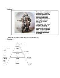 ese feudalism vs european feudalism dbq essay tpt ese feudalism vs european feudalism dbq essay