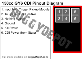 kymco 50 no spark gy6 ign inputs jpg