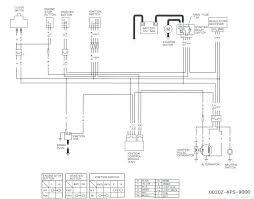 xr650l fuse diagram wiring diagram for light switch \u2022 Honda Fuse Box Diagram 2000 honda xr650l wiring diagram free download wiring diagram wire rh hoelding co xr650l fuse box diagram 2011 ford ranger fuse diagram