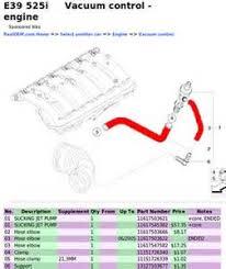 similiar engine vacuum chart keywords 99 bmw 528i wiring diagram get image about wiring diagram