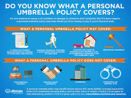 Umbrella Insurance Quote What is a Personal Umbrella Policy When Do You Need It Allstate 3