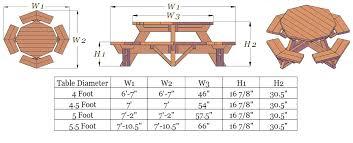 octagon picnic table plans 8 foot picnic table plans fort hunt park site development plan free