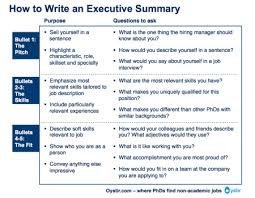 Writing Executive Summary Template Ow To Write An Executive Summary As I Grow Resume Executive
