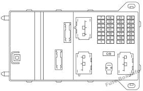 lincoln mkz 2007 2012 < fuse box diagram instrument panel fuse box diagram lincoln mkz 2007 2008 2009