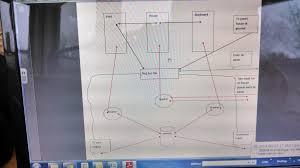 need help battery wiring trojanboats net image